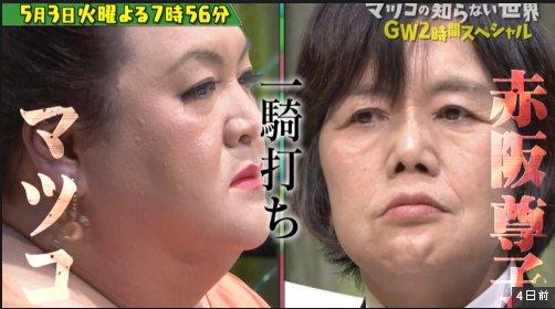 赤阪尊子がマツコと大食い対決!経歴や病気に結婚と現在は?