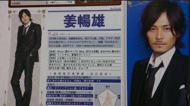 姜暢雄(きょうのぶお)の国籍や本名は?経歴と彼女や結婚について!